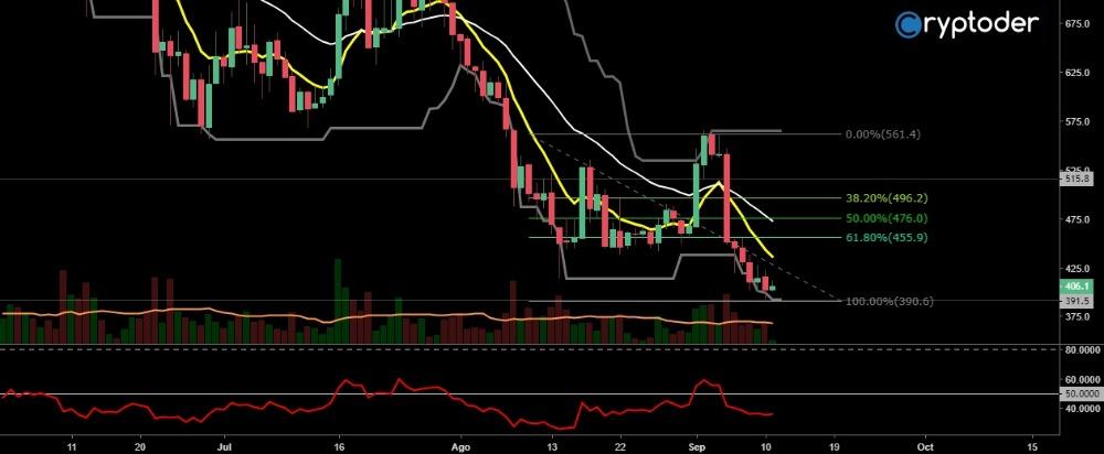 bitcoin-cash-euro-11-09.jpg