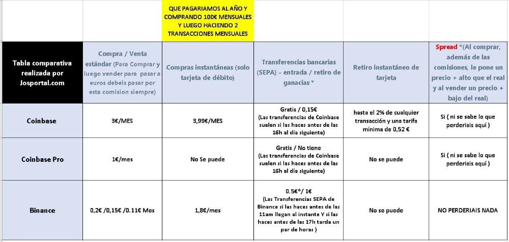 Comisiionescomprando100_2020-09-26.JPG