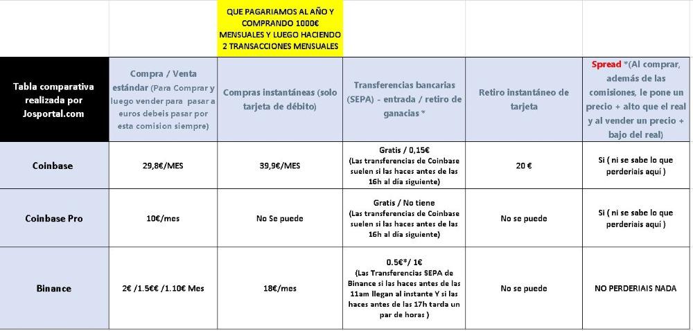 Comisiones1000mes_2020-09-26.JPG