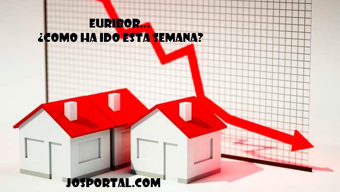 Euribor_2020-07-26.jpg